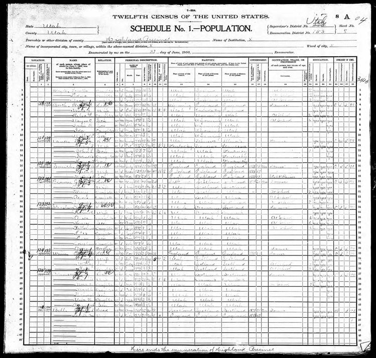 Highland 1900 U.S. Census page 4