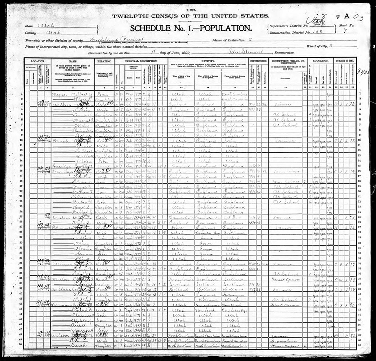 Highland 1900 U.S. Census page 2